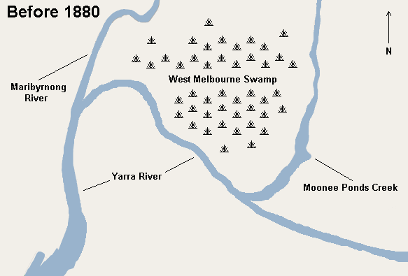 Yarra River prior to 1880